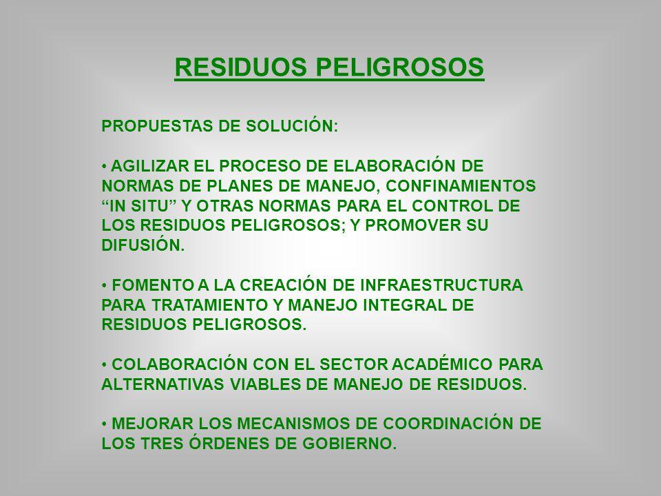 RESIDUOS PELIGROSOS PROPUESTAS DE SOLUCIÓN: AGILIZAR EL PROCESO DE ELABORACIÓN DE NORMAS DE PLANES DE MANEJO, CONFINAMIENTOS IN SITU Y OTRAS NORMAS PA