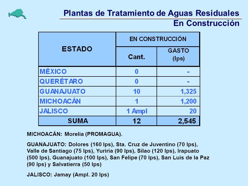 Plantas de Tratamiento de Aguas Residuales En Construcción MICHOACÁN: Morelia (PROMAGUA). GUANAJUATO: Dolores (160 lps), Sta. Cruz de Juventino (70 lp