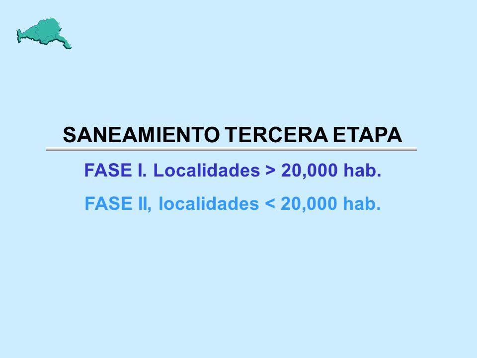 SANEAMIENTO TERCERA ETAPA FASE I. Localidades > 20,000 hab. FASE II, localidades < 20,000 hab.