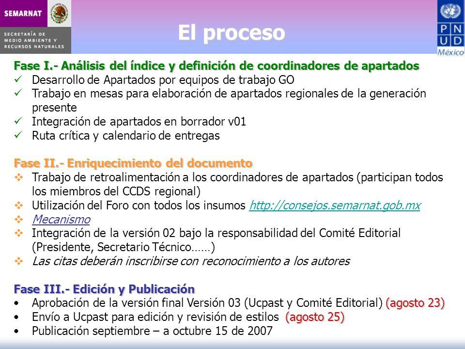 El proceso Fase I.- Análisis del índice y definición de coordinadores de apartados Desarrollo de Apartados por equipos de trabajo GO Trabajo en mesas
