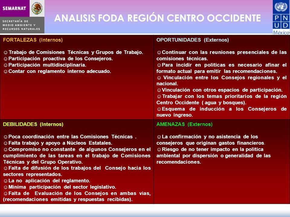 ANALISIS FODA REGIÓN CENTRO OCCIDENTE FORTALEZAS (Internos) Trabajo de Comisiones Técnicas y Grupos de Trabajo. Participación proactiva de los Conseje