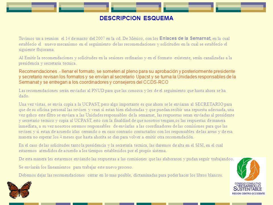 DESCRIPCION ESQUEMA Tuvimos un a reunion el 14 de marzo del 2007 en la cd. De México, con los Enlaces de la Semarnat, en la cual establecio el nuevo m