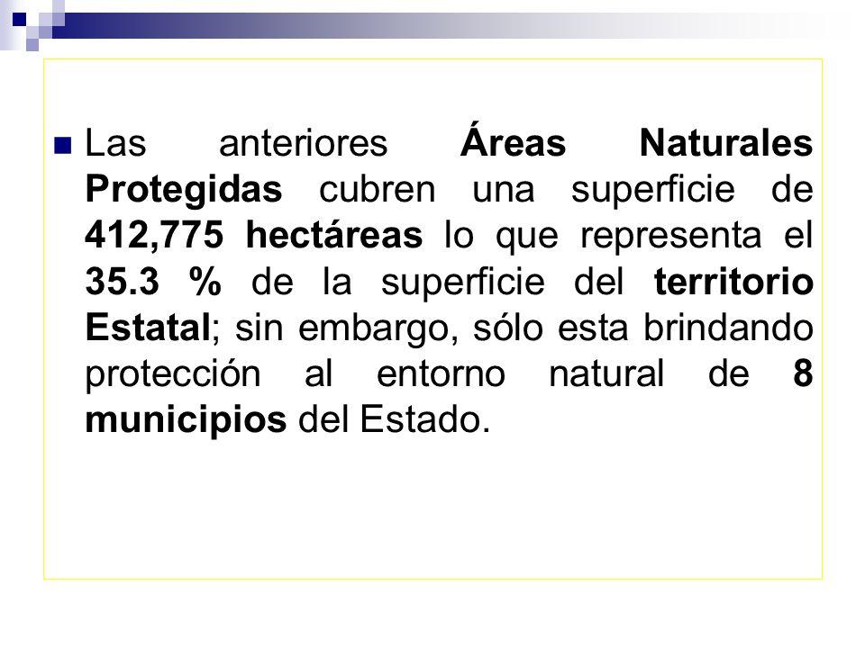 Las anteriores Áreas Naturales Protegidas cubren una superficie de 412,775 hectáreas lo que representa el 35.3 % de la superficie del territorio Estat