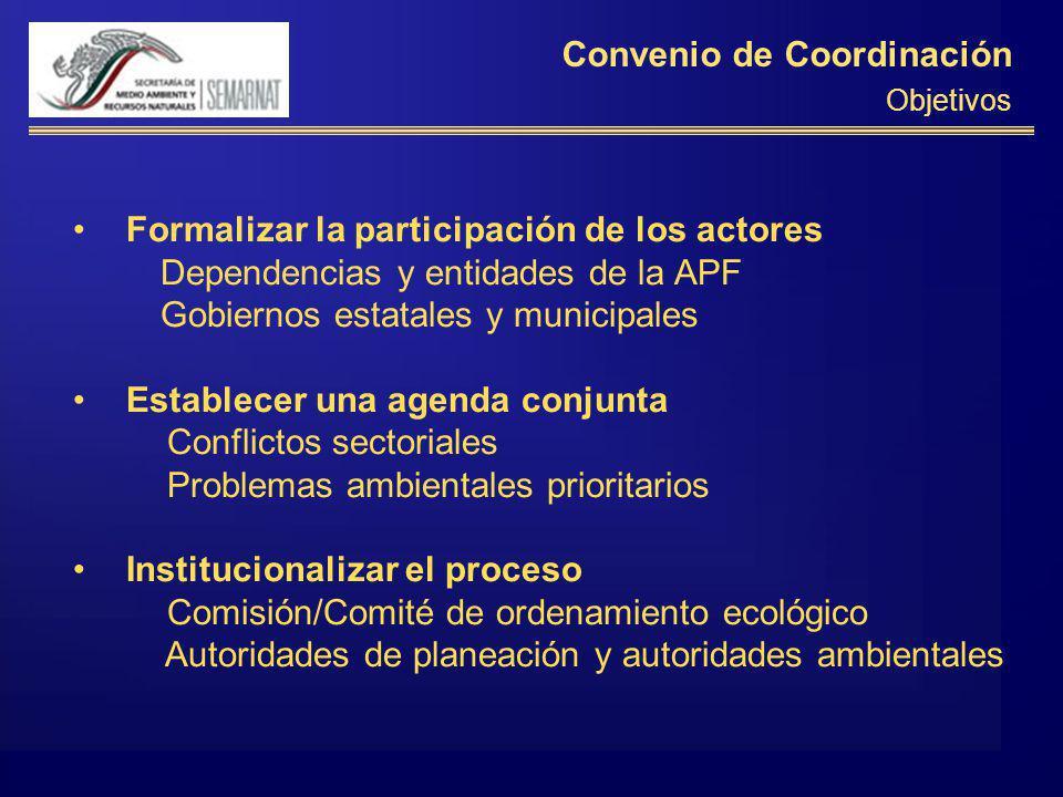 Convenio de Coordinación Objetivos Formalizar la participación de los actores Dependencias y entidades de la APF Gobiernos estatales y municipales Est