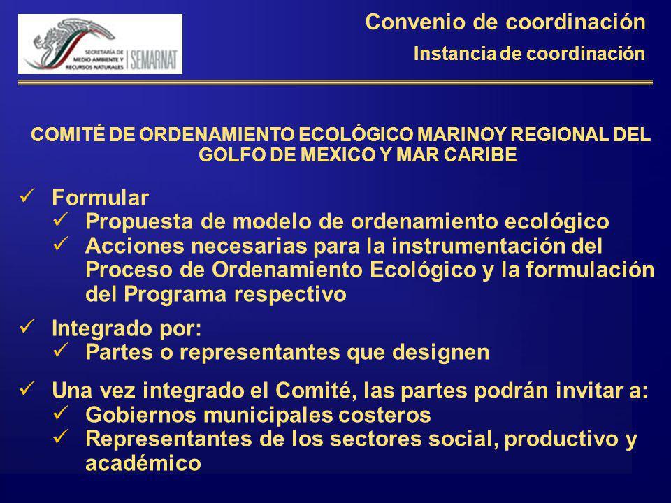 Convenio de coordinación Instancia de coordinación COMITÉ DE ORDENAMIENTO ECOLÓGICO MARINOY REGIONAL DEL GOLFO DE MEXICO Y MAR CARIBE Formular Propues