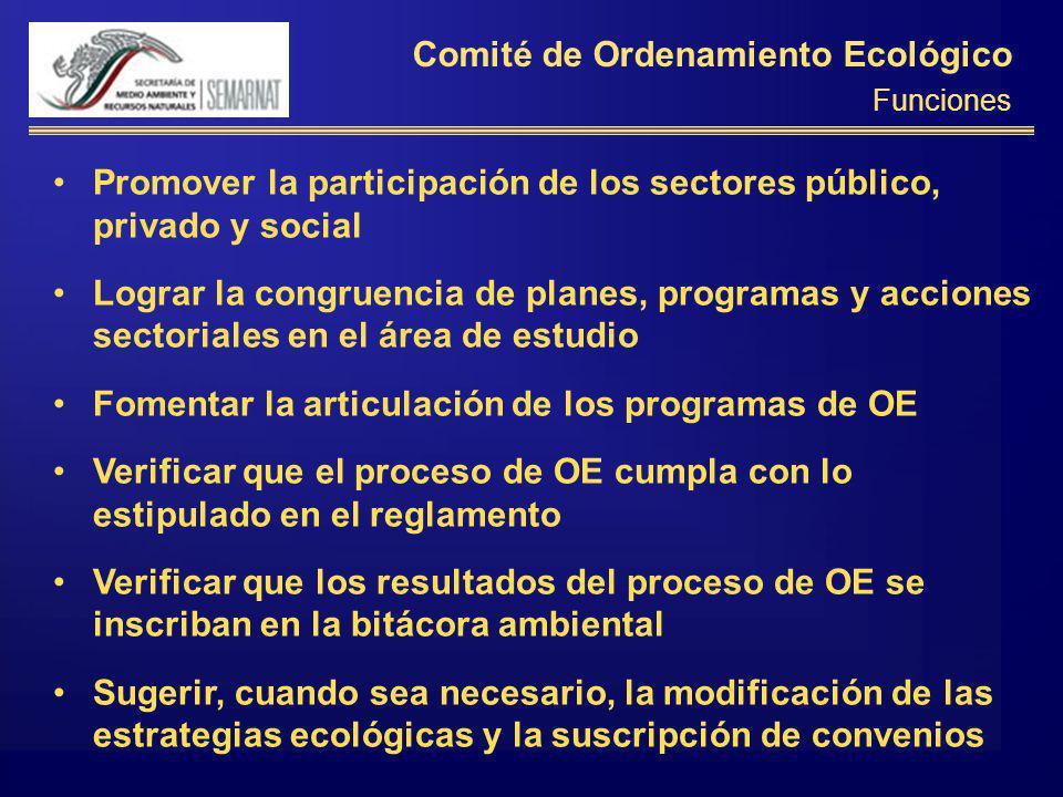 Comité de Ordenamiento Ecológico Funciones Promover la participación de los sectores público, privado y social Lograr la congruencia de planes, programas y acciones sectoriales en el área de estudio Fomentar la articulación de los programas de OE Verificar que el proceso de OE cumpla con lo estipulado en el reglamento Verificar que los resultados del proceso de OE se inscriban en la bitácora ambiental Sugerir, cuando sea necesario, la modificación de las estrategias ecológicas y la suscripción de convenios