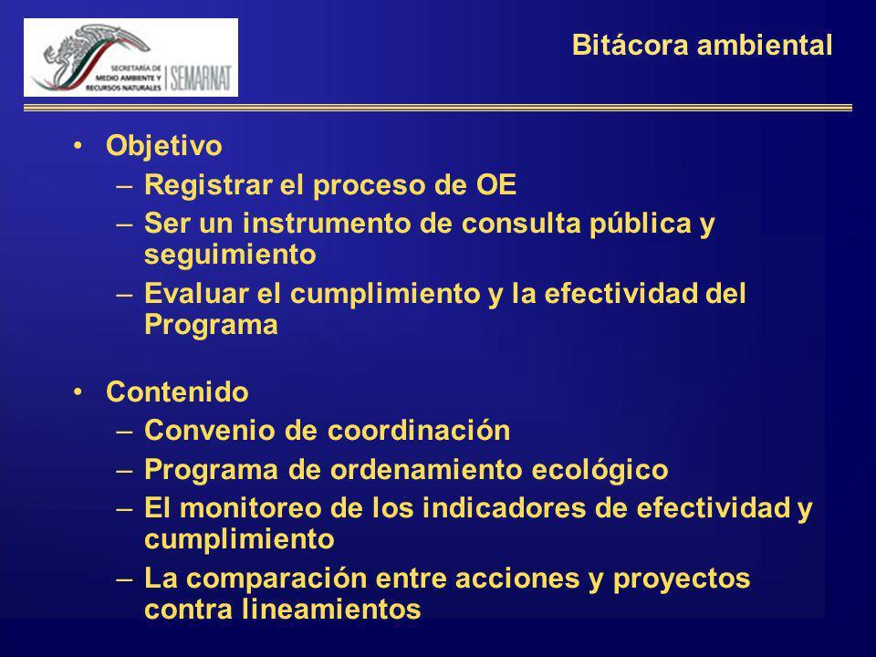 Bitácora ambiental Objetivo –Registrar el proceso de OE –Ser un instrumento de consulta pública y seguimiento –Evaluar el cumplimiento y la efectivida