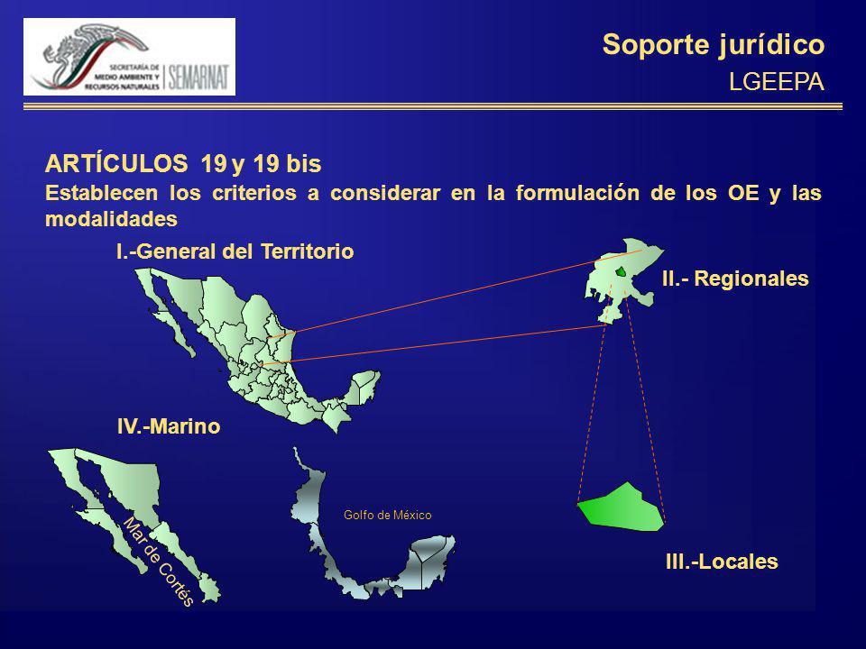 Soporte jurídico LGEEPA ARTÍCULOS 19 y 19 bis Establecen los criterios a considerar en la formulación de los OE y las modalidades I.-General del Terri
