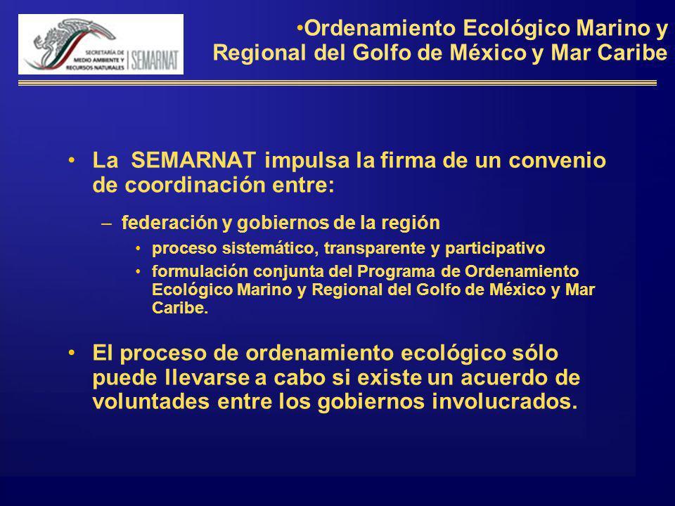 La SEMARNAT impulsa la firma de un convenio de coordinación entre: –federación y gobiernos de la región proceso sistemático, transparente y participativo formulación conjunta del Programa de Ordenamiento Ecológico Marino y Regional del Golfo de México y Mar Caribe.