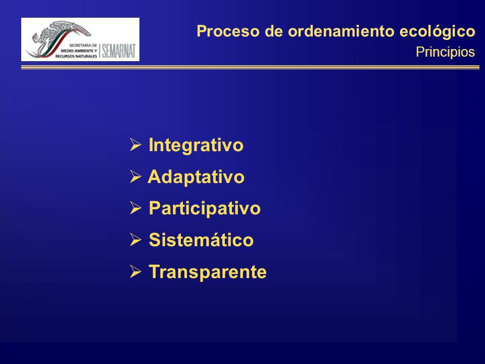 Proceso de ordenamiento ecológico Principios Integrativo Adaptativo Participativo Sistemático Transparente