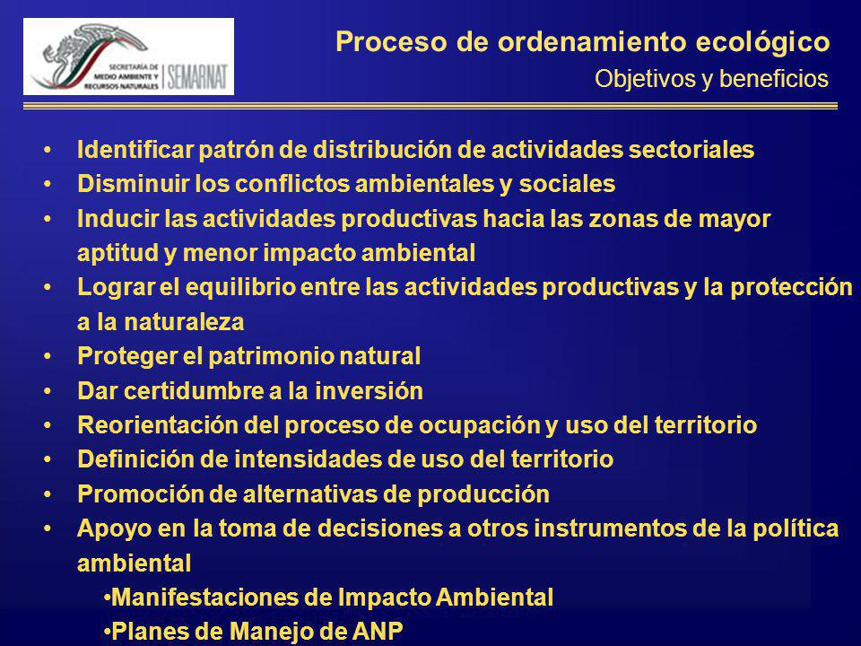 Identificar patrón de distribución de actividades sectoriales Disminuir los conflictos ambientales y sociales Inducir las actividades productivas haci
