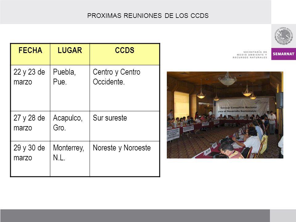 PROXIMAS REUNIONES DE LOS CCDS FECHALUGARCCDS 22 y 23 de marzo Puebla, Pue.