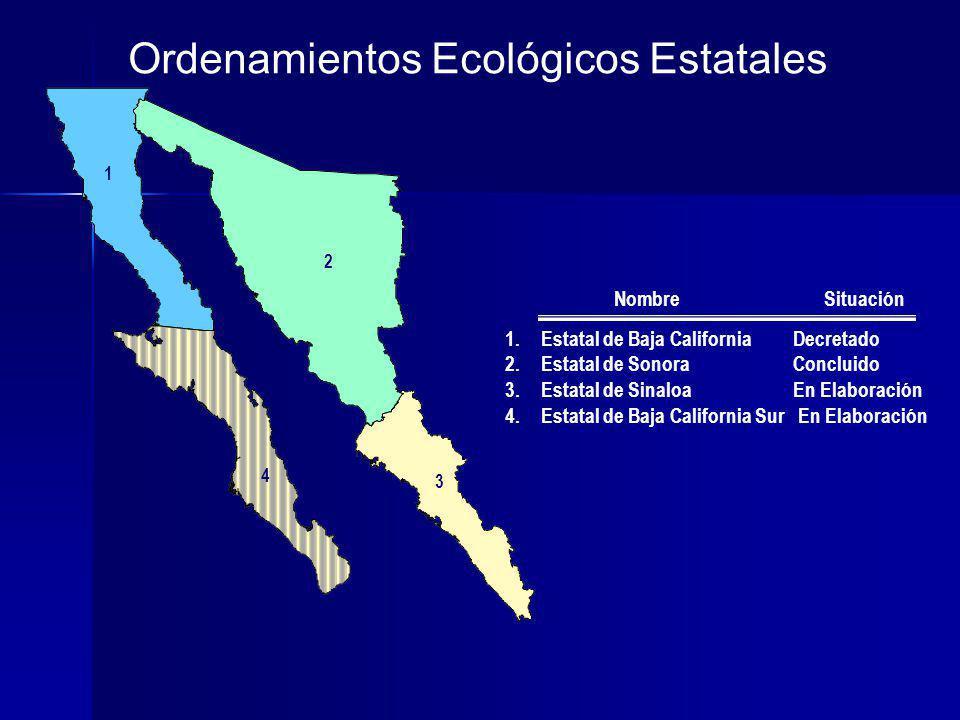 Ordenamientos Ecológicos Estatales 1.Estatal de Baja CaliforniaDecretado 2.Estatal de SonoraConcluido 3.Estatal de SinaloaEn Elaboración 4.Estatal de Baja California Sur En Elaboración Nombre Situación 1 2 3 4