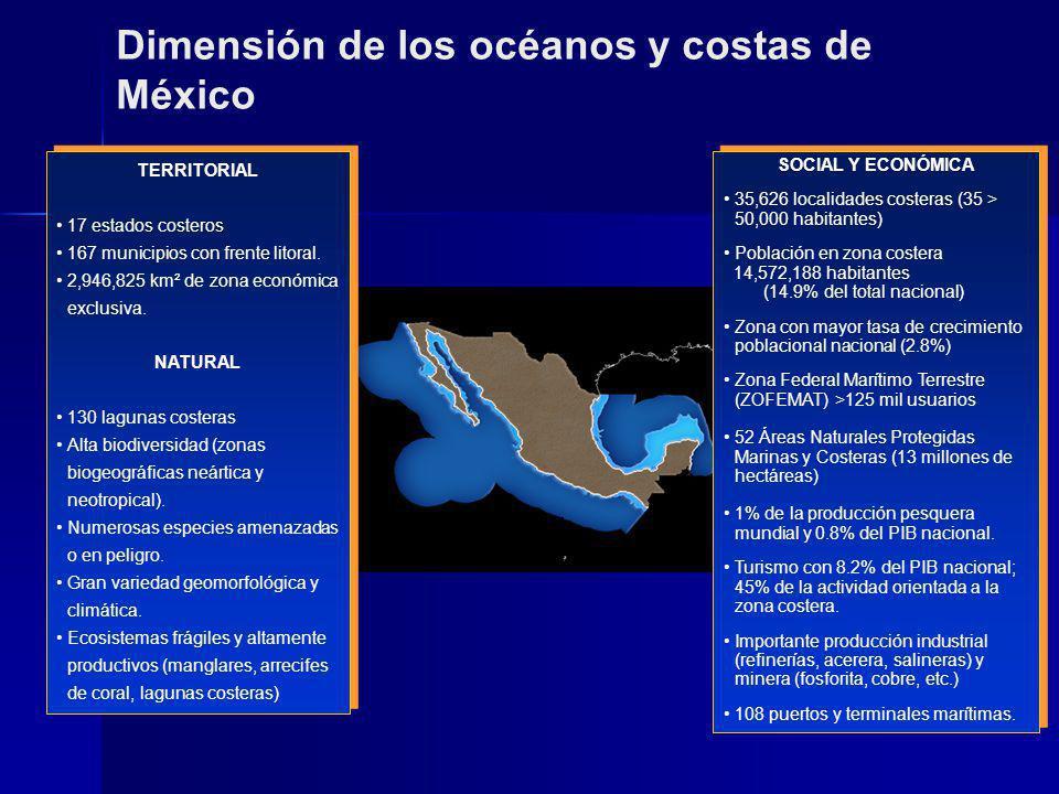 Dimensión de los océanos y costas de México TERRITORIAL 17 estados costeros 167 municipios con frente litoral.