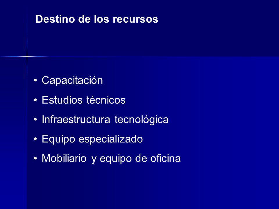 Destino de los recursos Capacitación Estudios técnicos Infraestructura tecnológica Equipo especializado Mobiliario y equipo de oficina
