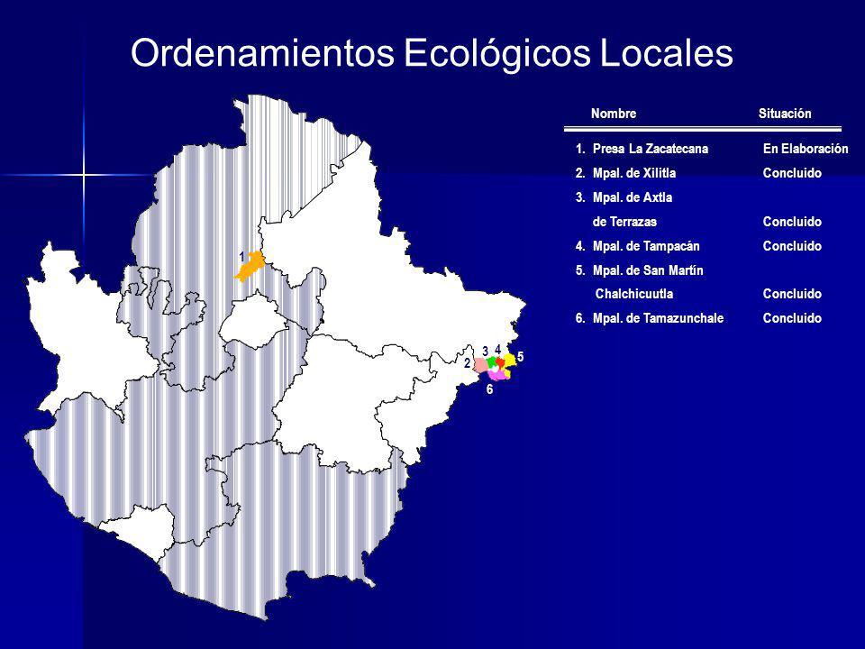 Ordenamientos Ecológicos Locales 1.Presa La ZacatecanaEn Elaboración 2.Mpal. de XilitlaConcluido 3.Mpal. de Axtla de TerrazasConcluido 4.Mpal. de Tamp