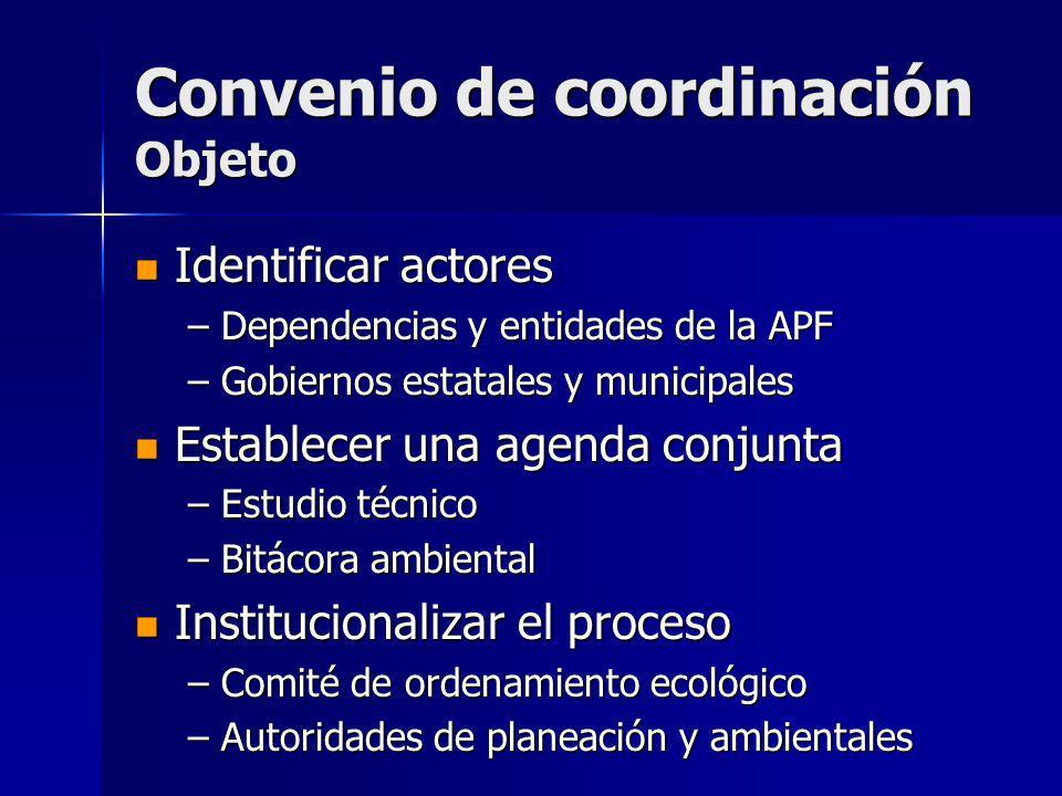 Convenio de coordinación Objeto Identificar actores Identificar actores –Dependencias y entidades de la APF –Gobiernos estatales y municipales Estable