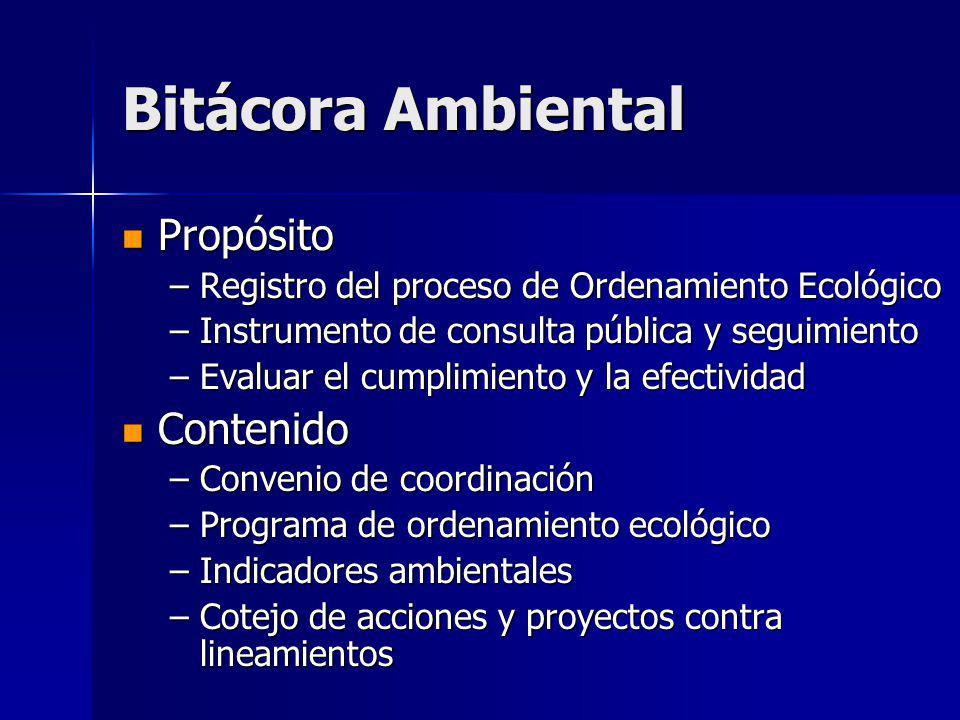 Bitácora Ambiental Propósito Propósito –Registro del proceso de Ordenamiento Ecológico –Instrumento de consulta pública y seguimiento –Evaluar el cump