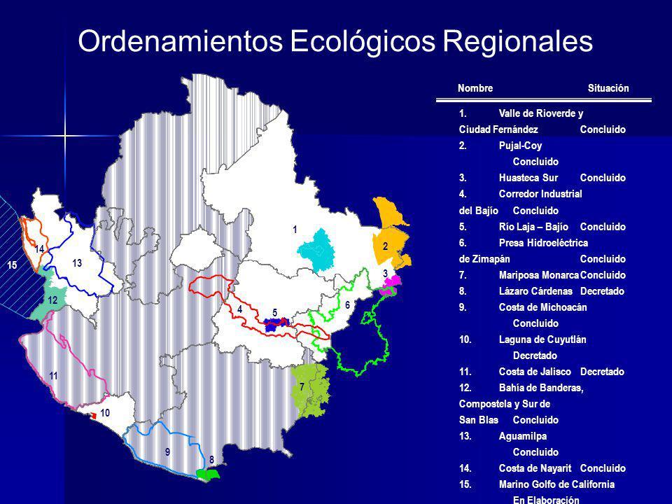 Ordenamientos Ecológicos Regionales 1.Valle de Rioverde y Ciudad FernándezConcluido 2.Pujal-Coy Concluido 3.Huasteca SurConcluido 4.Corredor Industria