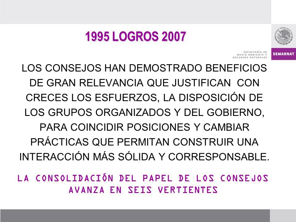 1995 LOGROS 2007 LOS CONSEJOS HAN DEMOSTRADO BENEFICIOS DE GRAN RELEVANCIA QUE JUSTIFICAN CON CRECES LOS ESFUERZOS, LA DISPOSICIÓN DE LOS GRUPOS ORGAN