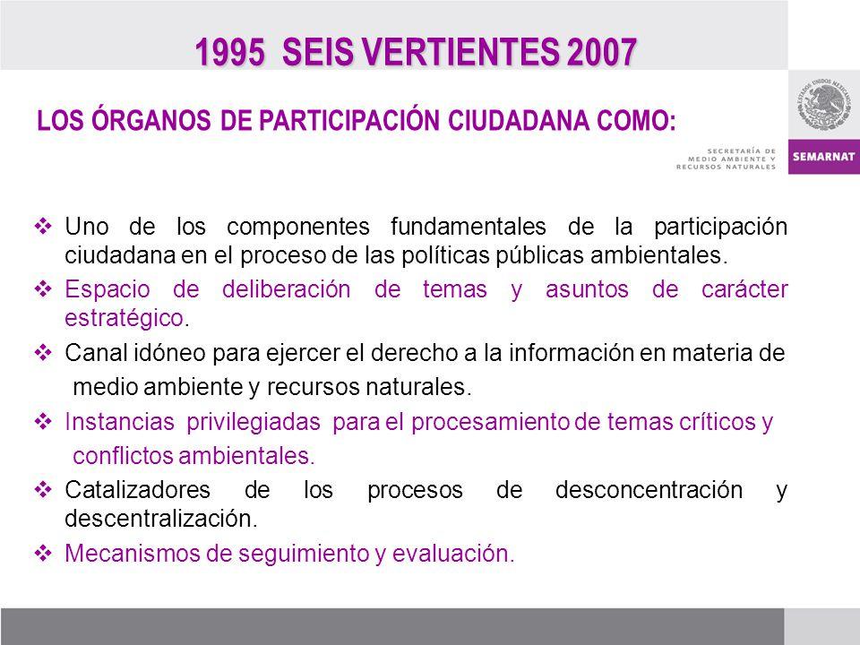 1995 SEIS VERTIENTES 2007 Uno de los componentes fundamentales de la participación ciudadana en el proceso de las políticas públicas ambientales. Espa