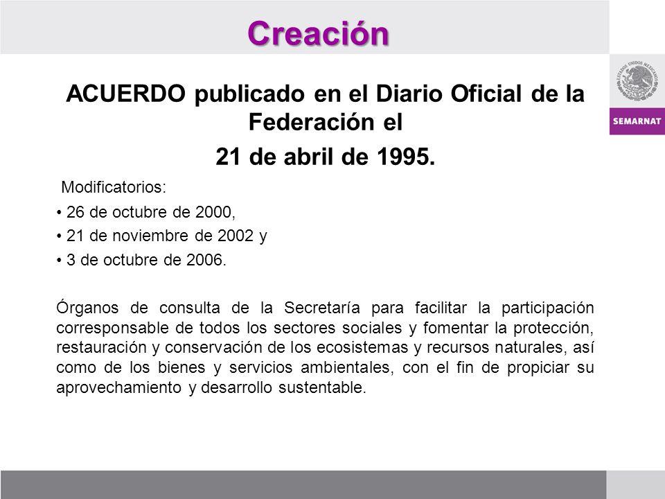 Creación ACUERDO publicado en el Diario Oficial de la Federación el 21 de abril de 1995. Modificatorios: 26 de octubre de 2000, 21 de noviembre de 200