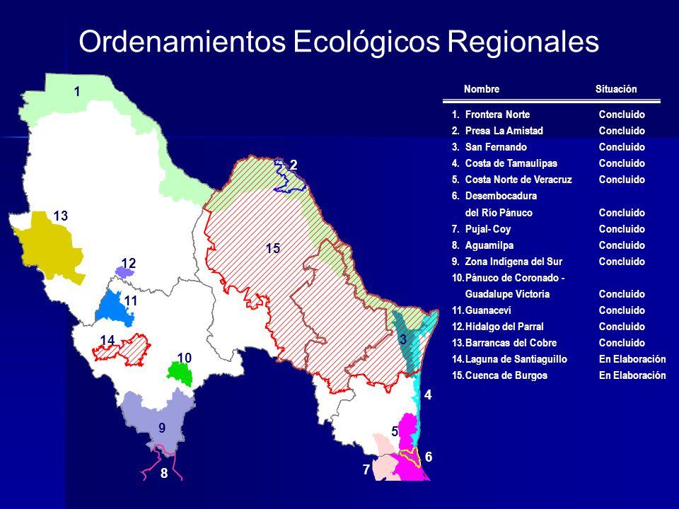 Ordenamientos Ecológicos Regionales 1.Frontera NorteConcluido 2.Presa La AmistadConcluido 3.San FernandoConcluido 4.Costa de TamaulipasConcluido 5.Cos