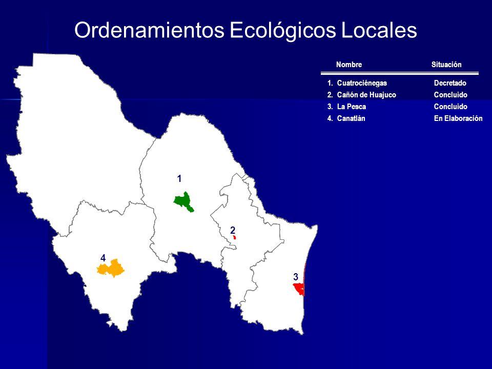 Ordenamientos Ecológicos Locales 1.CuatrociénegasDecretado 2.Cañón de HuajucoConcluido 3.La PescaConcluido 4.CanatlánEn Elaboración Nombre Situación 1 4 2 3