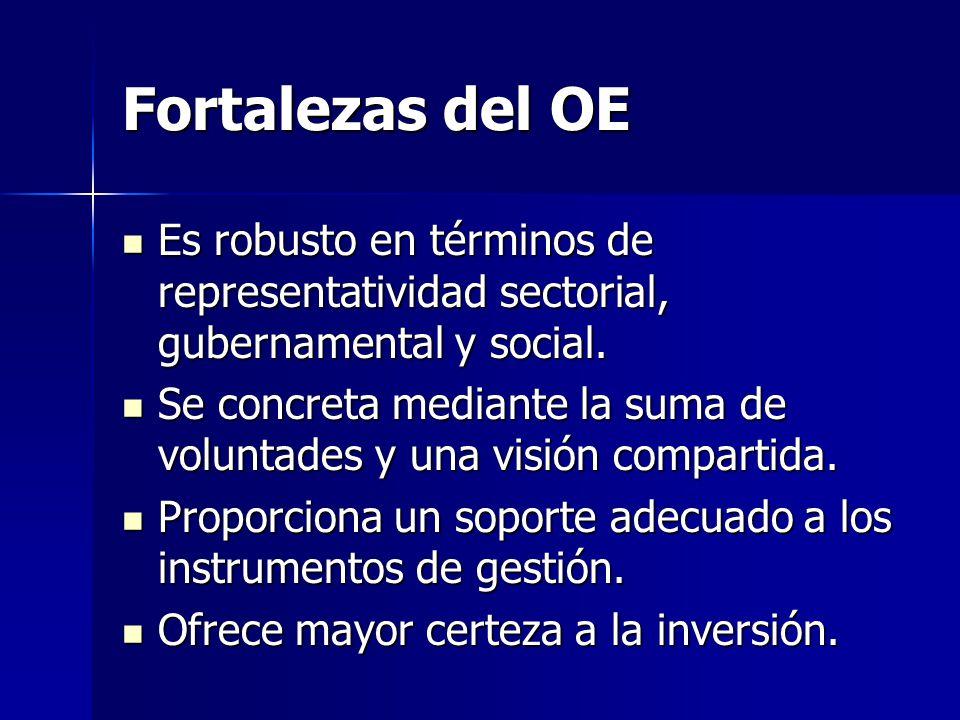 Fortalezas del OE Es robusto en términos de representatividad sectorial, gubernamental y social. Es robusto en términos de representatividad sectorial