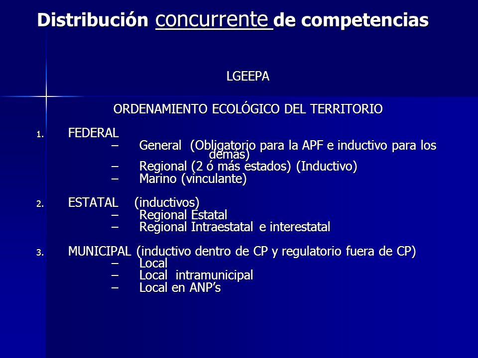 LGEEPA ORDENAMIENTO ECOLÓGICO DEL TERRITORIO 1. FEDERAL –General (Obligatorio para la APF e inductivo para los demás) –Regional (2 ó más estados) (Ind