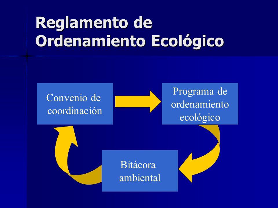Reglamento de Ordenamiento Ecológico Convenio de coordinación Programa de ordenamiento ecológico Bitácora ambiental