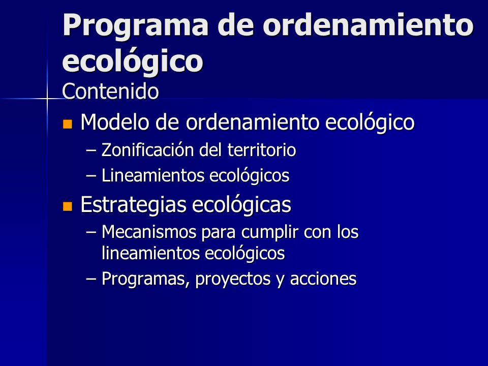 Programa de ordenamiento ecológico Contenido Modelo de ordenamiento ecológico Modelo de ordenamiento ecológico –Zonificación del territorio –Lineamientos ecológicos Estrategias ecológicas Estrategias ecológicas –Mecanismos para cumplir con los lineamientos ecológicos –Programas, proyectos y acciones