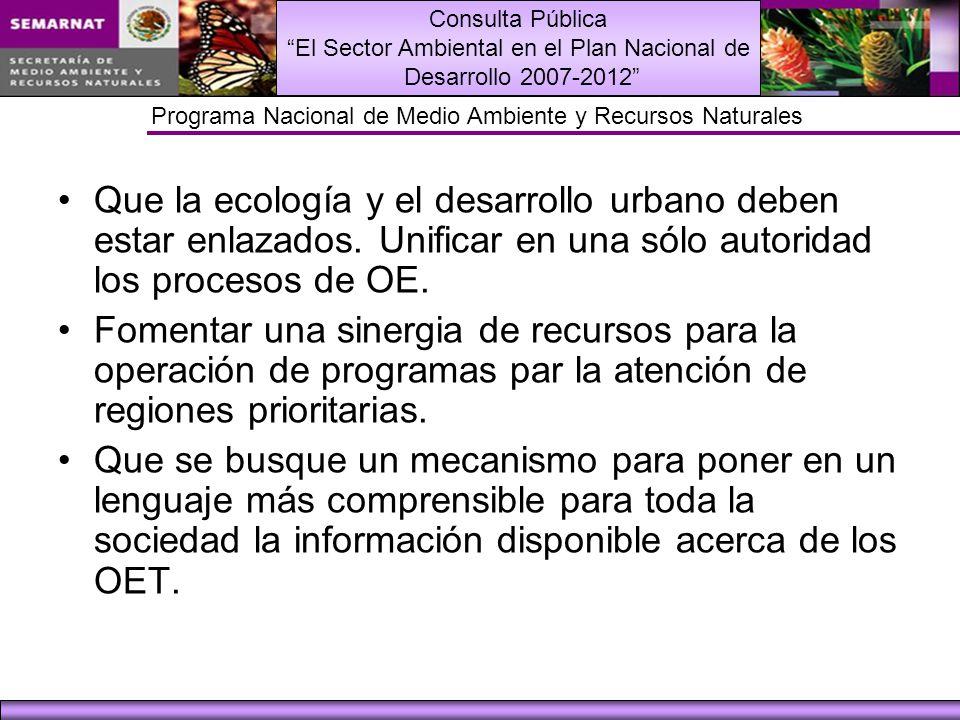 Consulta Pública El Sector Ambiental en el Plan Nacional de Desarrollo 2007-2012 Programa Nacional de Medio Ambiente y Recursos Naturales Que la ecología y el desarrollo urbano deben estar enlazados.