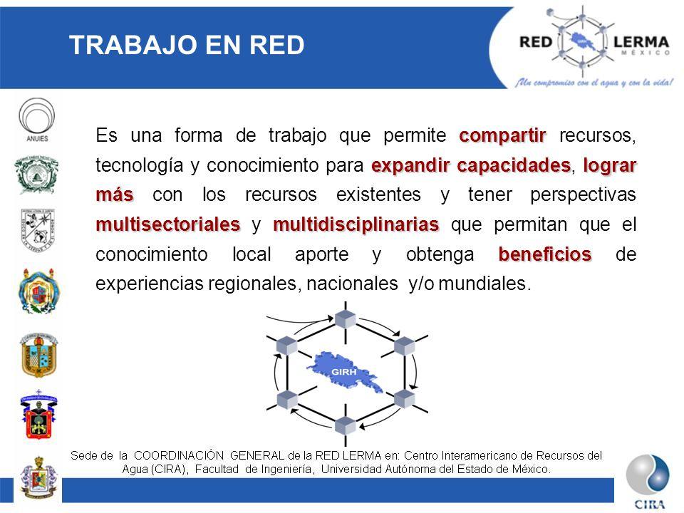 TRABAJO EN RED compartir expandircapacidadeslograr más multisectorialesmultidisciplinarias beneficios Es una forma de trabajo que permite compartir re