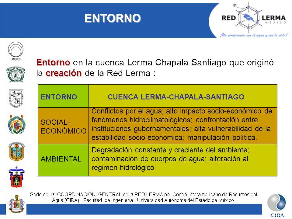 Entorno creación Entorno en la cuenca Lerma Chapala Santiago que originó la creación de la Red Lerma : ENTORNO CUENCA LERMA-CHAPALA-SANTIAGOENTORNO AM