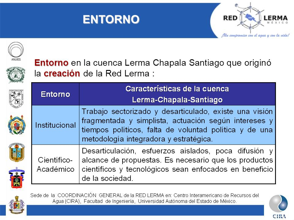 ENTORNO Entorno creación Entorno en la cuenca Lerma Chapala Santiago que originó la creación de la Red Lerma :