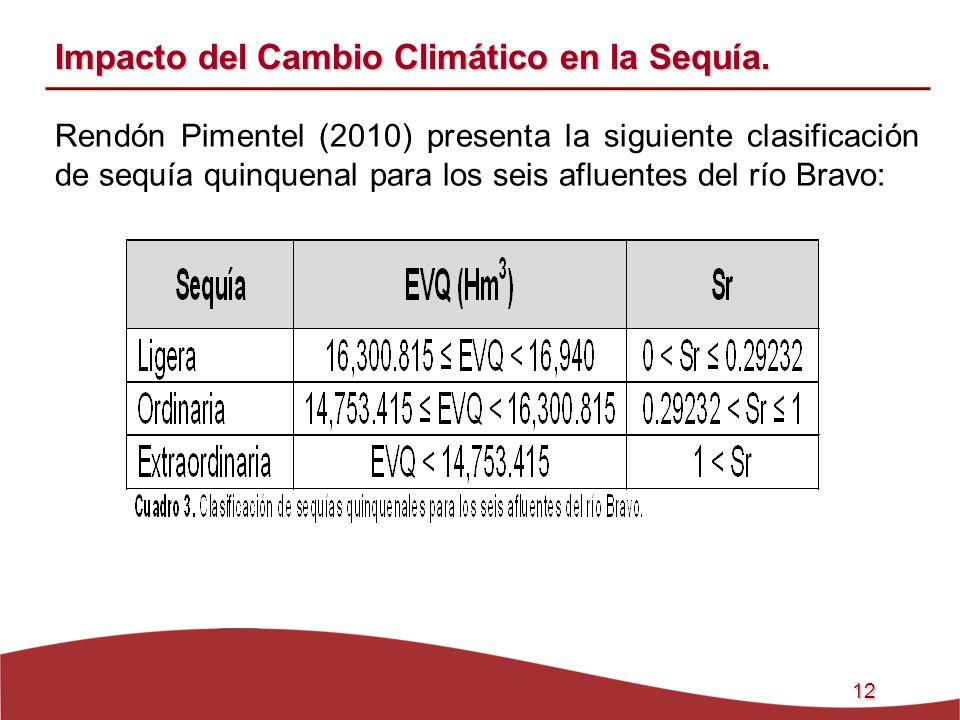 12 Rendón Pimentel (2010) presenta la siguiente clasificación de sequía quinquenal para los seis afluentes del río Bravo: Impacto del Cambio Climático