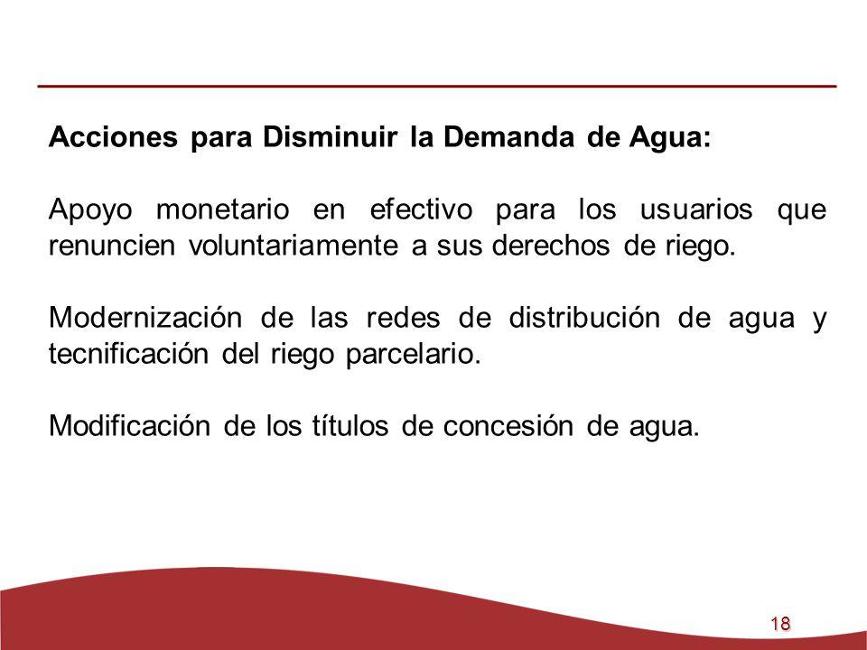 18 Acciones para Disminuir la Demanda de Agua: Apoyo monetario en efectivo para los usuarios que renuncien voluntariamente a sus derechos de riego. Mo