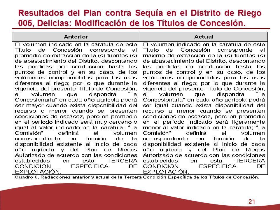 21 Resultados del Plan contra Sequía en el Distrito de Riego 005, Delicias: Modificación de los Títulos de Concesión.