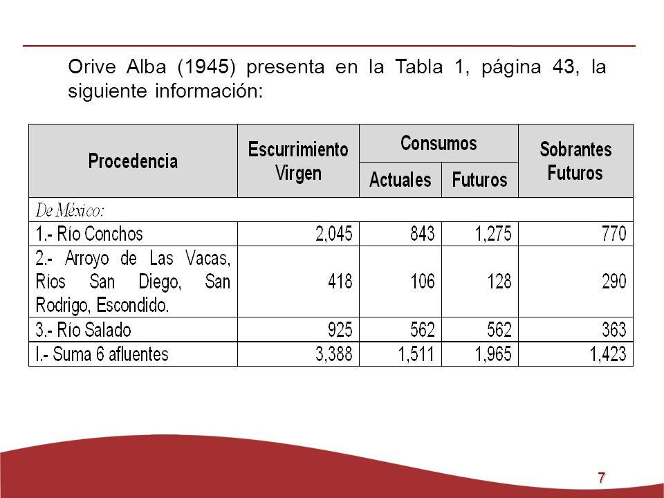 8 Rendón Pimentel (2010) con la información del cuadro 1, de Orive Alba (1945), calcula los escurrimientos para los ciclos quinquenales progresivos de los seis afluentes mexicanos del río Bravo.