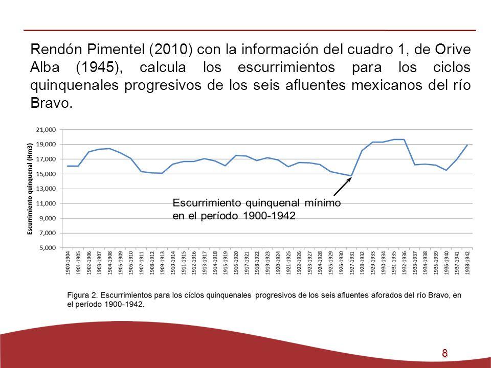 8 Rendón Pimentel (2010) con la información del cuadro 1, de Orive Alba (1945), calcula los escurrimientos para los ciclos quinquenales progresivos de