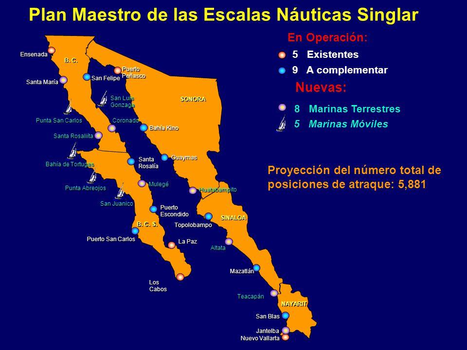 Plan Maestro de las Escalas Náuticas Singlar Condicionantes Establecidas 9.