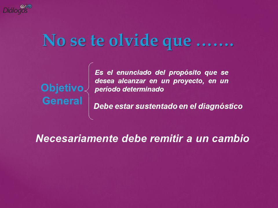Objetivo General Debe estar sustentado en el diagnóstico Necesariamente debe remitir a un cambio No se te olvide que ……. Es el enunciado del propósito