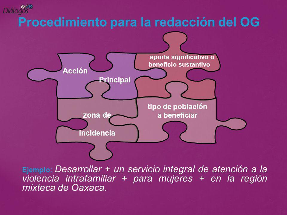 Procedimiento para la redacción del OG Acción Principal aporte significativo o beneficio sustantivo tipo de población a beneficiar zona de incidencia
