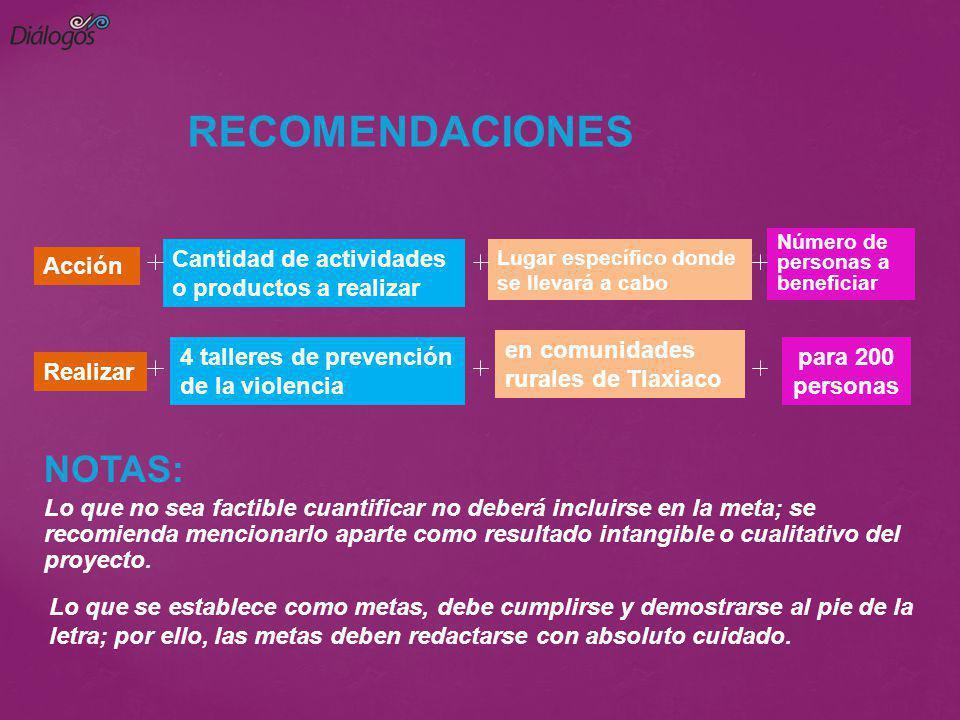 RECOMENDACIONES Número de personas a beneficiar Acción Cantidad de actividades o productos a realizar Lugar específico donde se llevará a cabo 4 talle