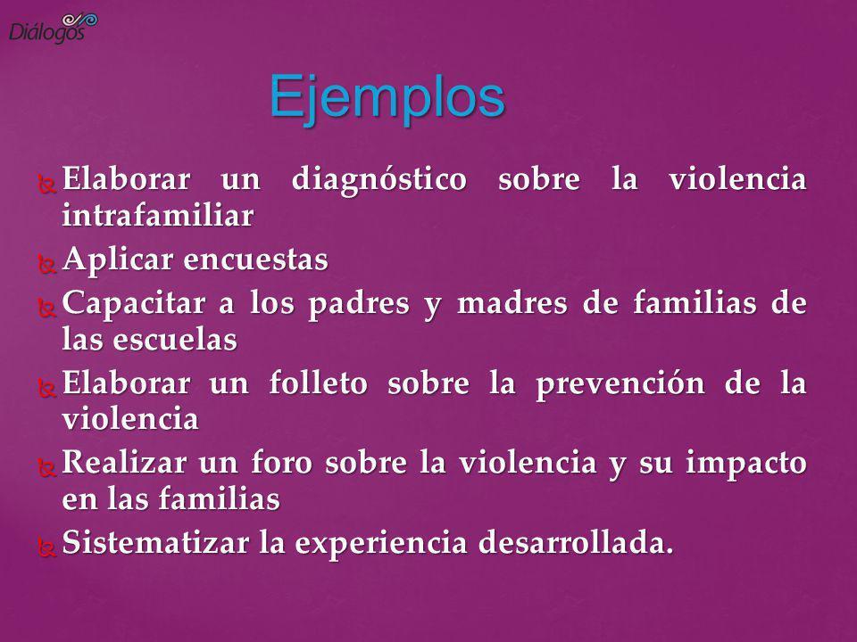Ejemplos Elaborar un diagnóstico sobre la violencia intrafamiliar Elaborar un diagnóstico sobre la violencia intrafamiliar Aplicar encuestas Aplicar e