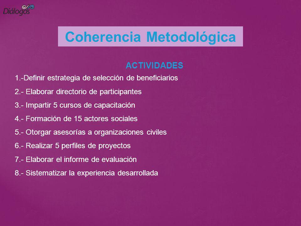 ACTIVIDADES 1.-Definir estrategia de selección de beneficiarios 2.- Elaborar directorio de participantes 3.- Impartir 5 cursos de capacitación 4.- For