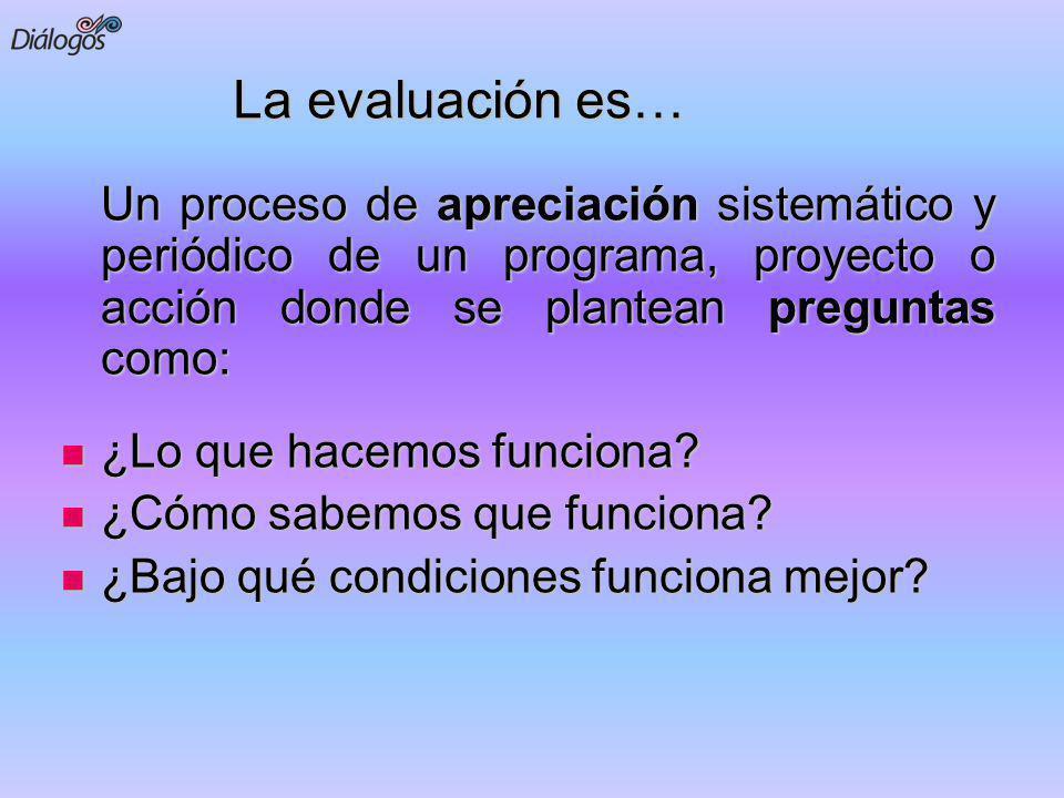 La evaluación es… Un proceso de apreciación sistemático y periódico de un programa, proyecto o acción donde se plantean preguntas como: Un proceso de