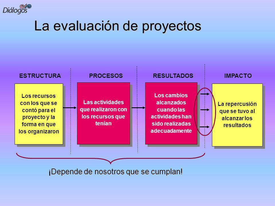 La evaluación de proyectos Los recursos con los que se contó para el proyecto y la forma en que los organizaron Las actividades que realizaron con los