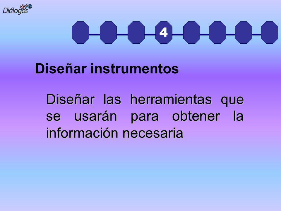 4 Diseñar las herramientas que se usarán para obtener la información necesaria Diseñar instrumentos